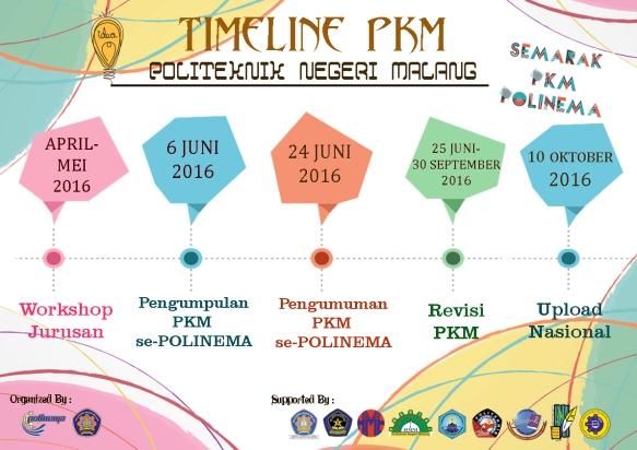 Timeline PKM